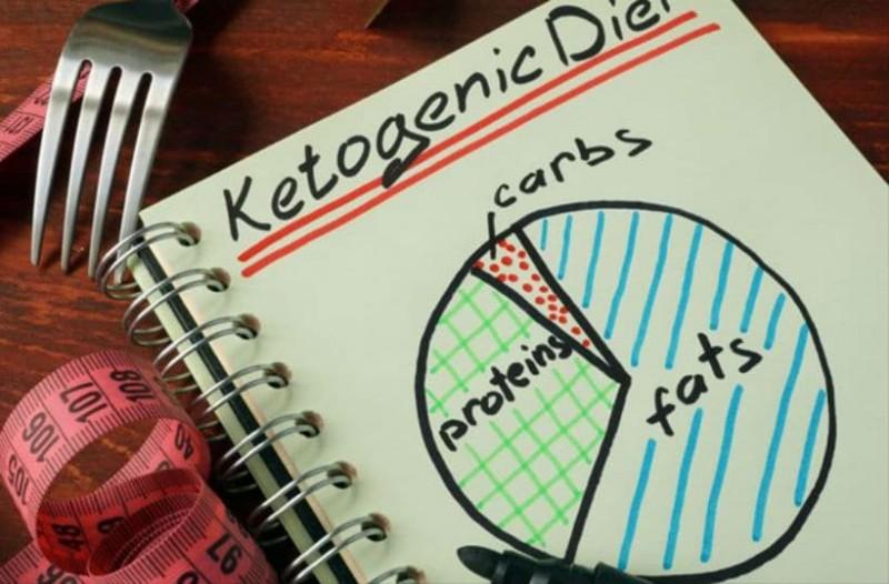 Κετογονική Δίαιτα (keto-diet) ή αλλιώς «δίαιτα για πνιγμένους»