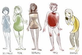 Σωματότυπος και Δίαιτα